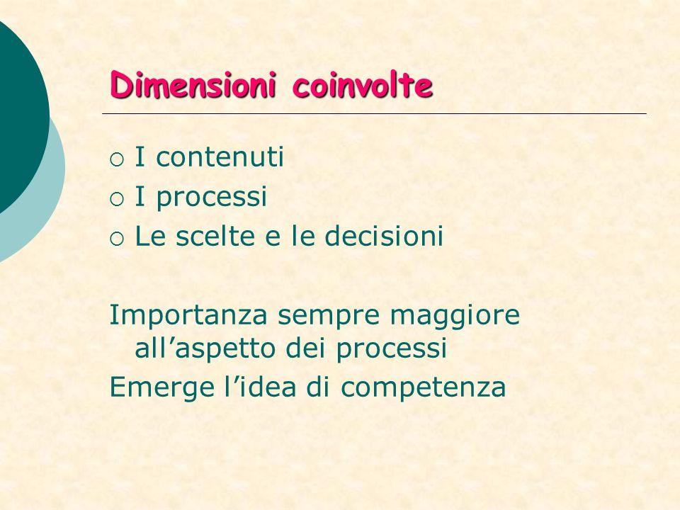 Dimensioni coinvolte I contenuti I processi Le scelte e le decisioni