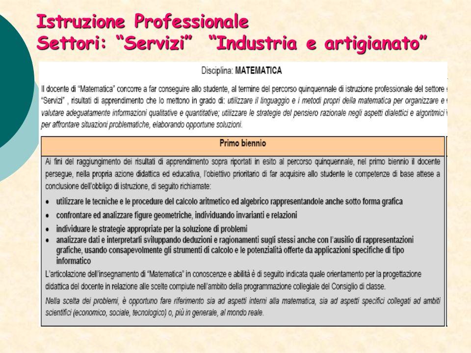 Istruzione Professionale Settori: Servizi Industria e artigianato