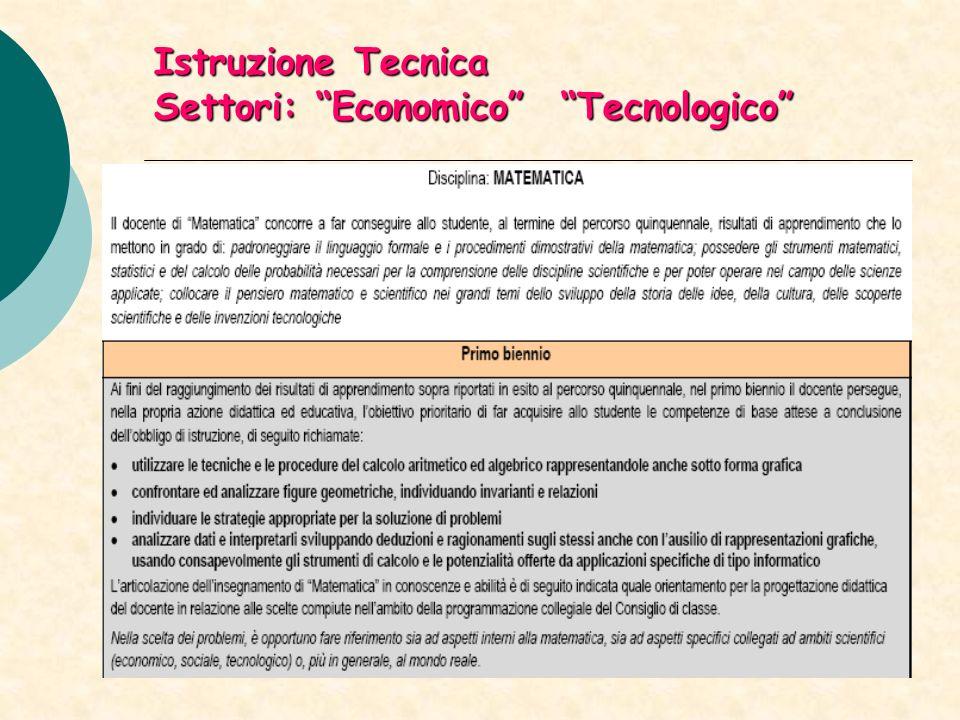 Istruzione Tecnica Settori: Economico Tecnologico