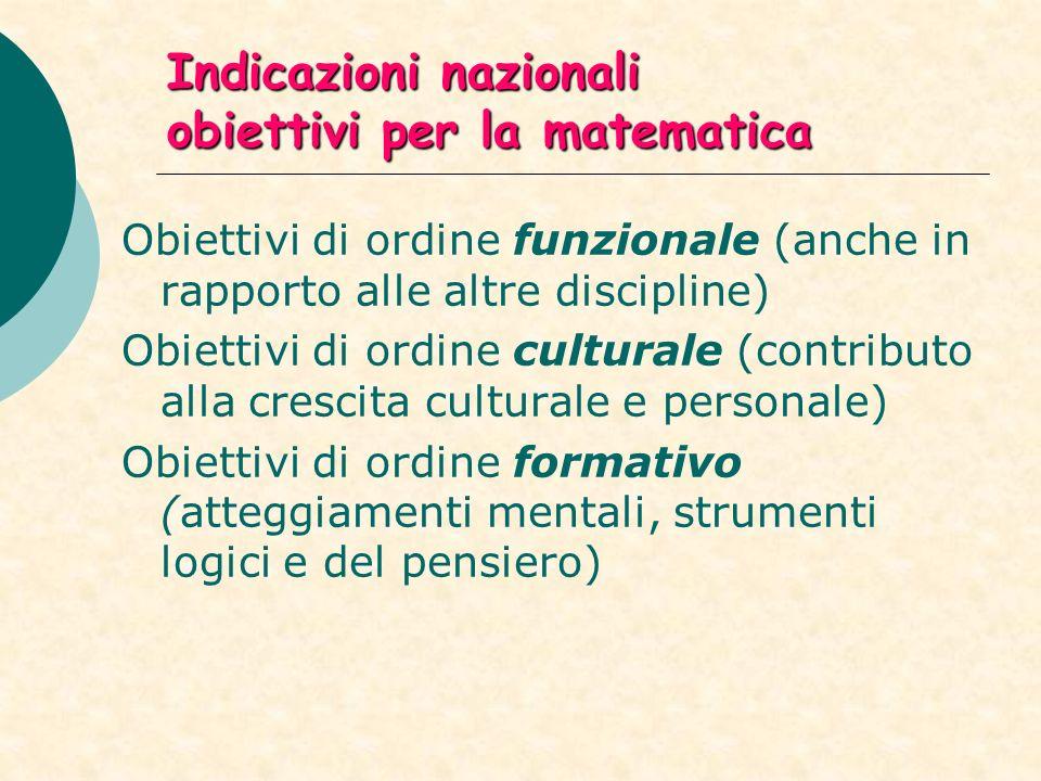 Indicazioni nazionali obiettivi per la matematica