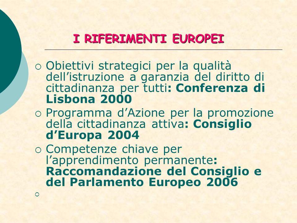 I RIFERIMENTI EUROPEI