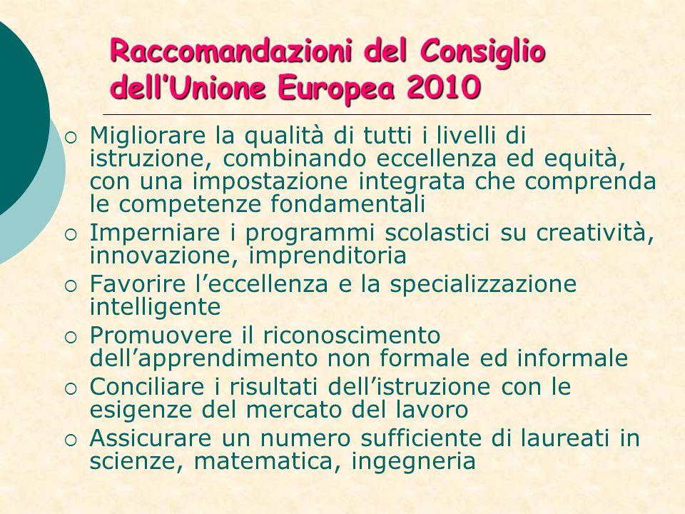 Raccomandazioni del Consiglio dell'Unione Europea 2010