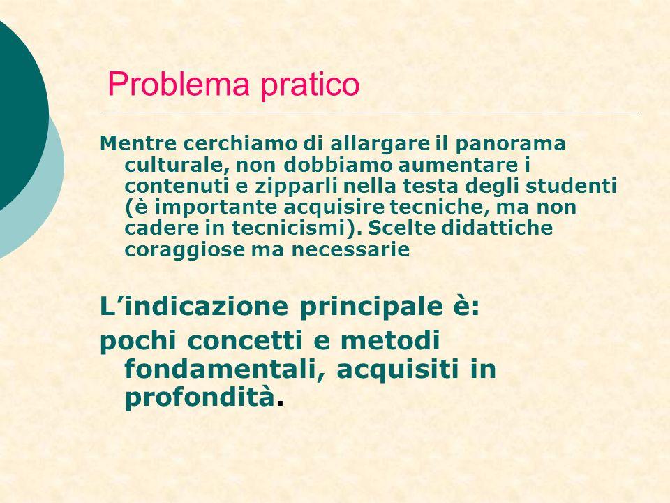 Problema pratico L'indicazione principale è: