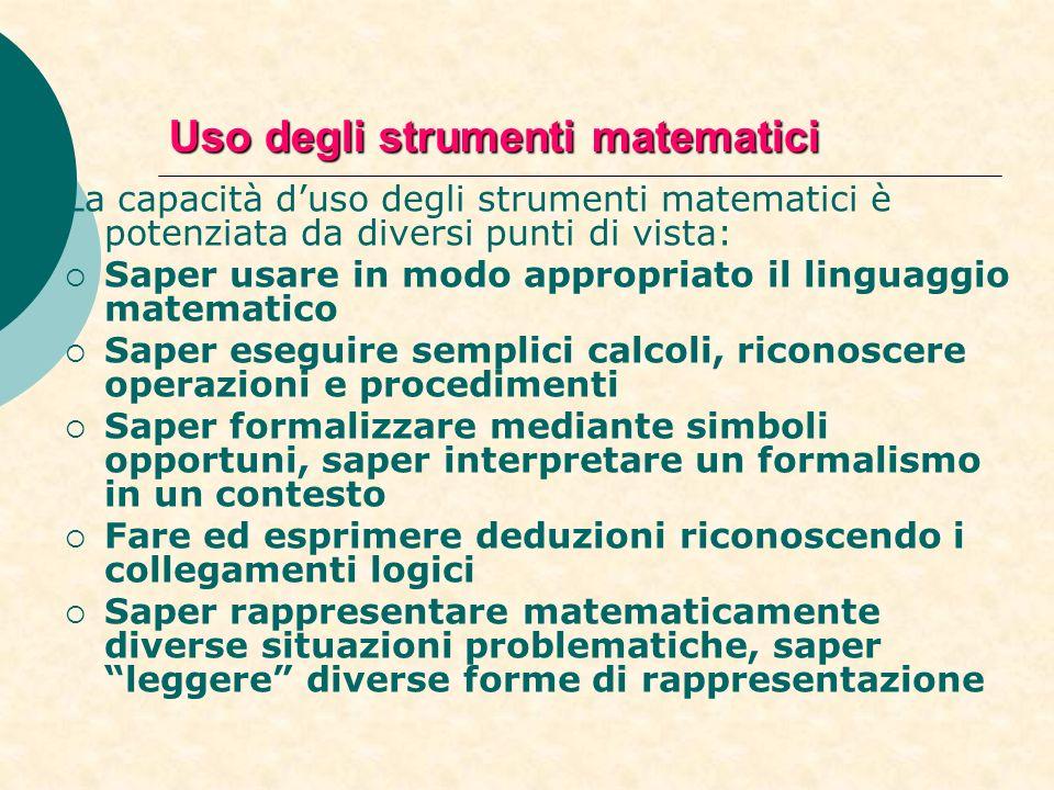 Uso degli strumenti matematici