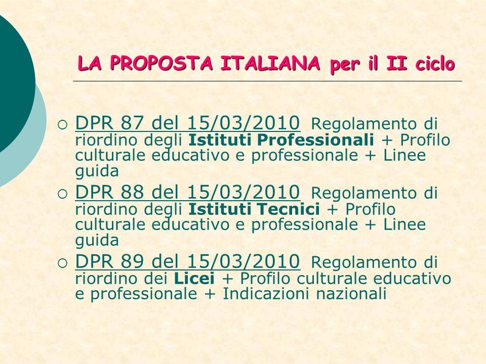 LA PROPOSTA ITALIANA per il II ciclo