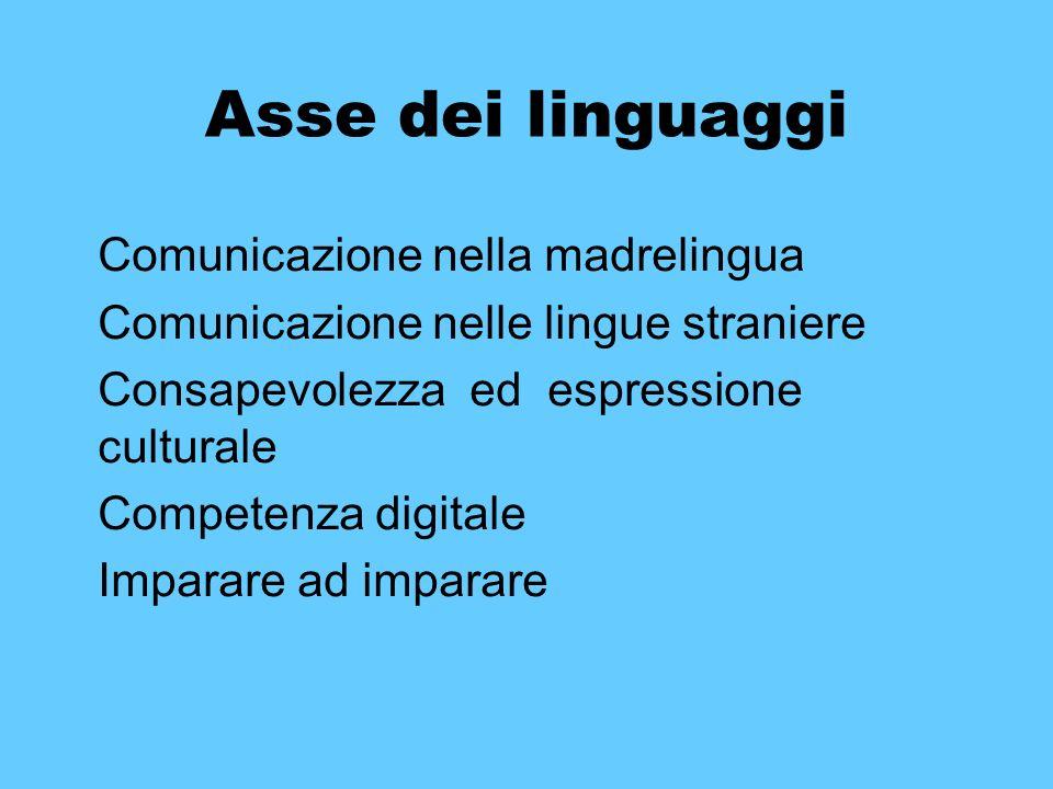 Asse dei linguaggi Comunicazione nella madrelingua