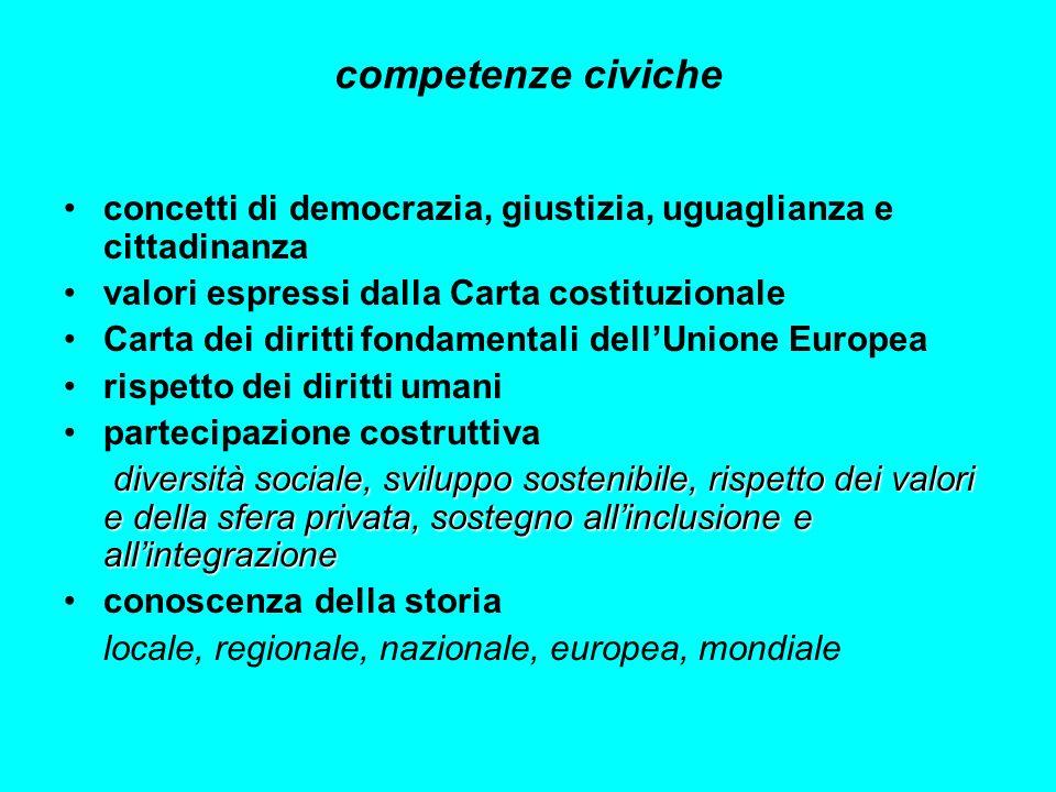 competenze civiche concetti di democrazia, giustizia, uguaglianza e cittadinanza. valori espressi dalla Carta costituzionale.