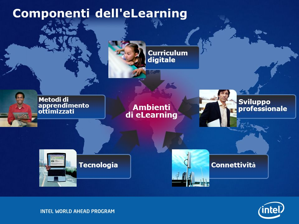 Componenti dell eLearning