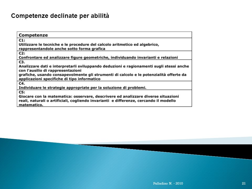 Competenze declinate per abilità