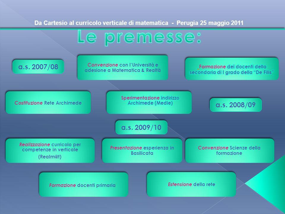 Le premesse: a.s. 2007/08 a.s. 2008/09 a.s. 2009/10