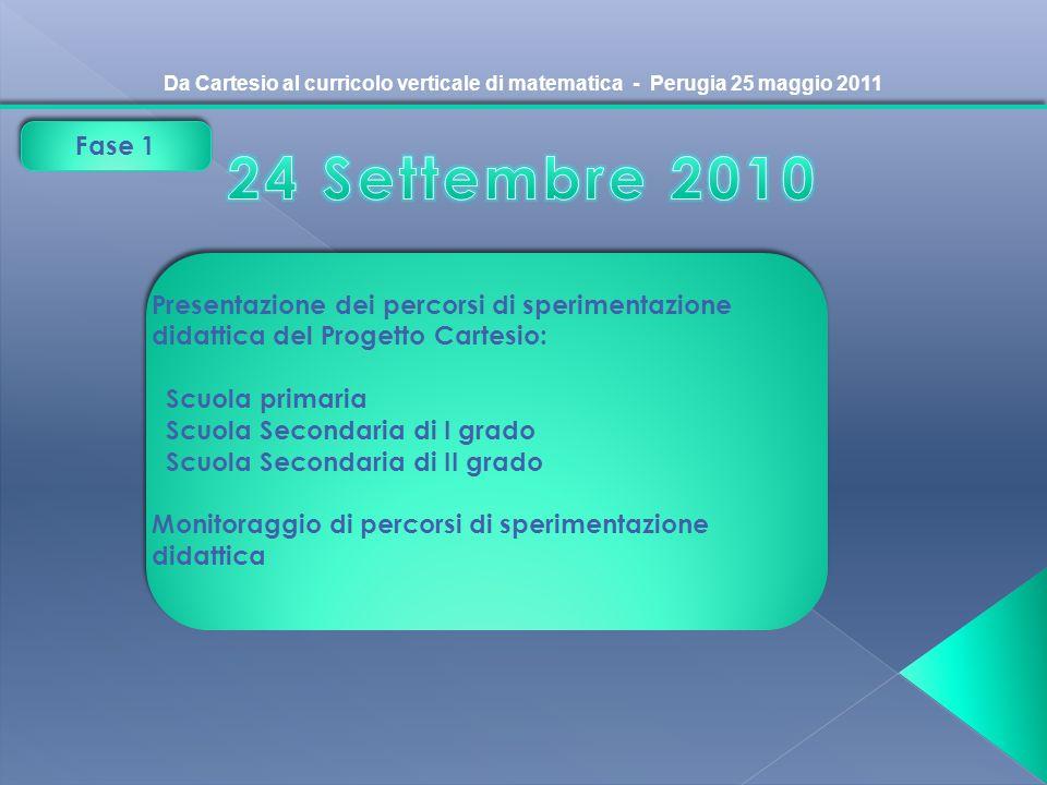 Da Cartesio al curricolo verticale di matematica - Perugia 25 maggio 2011