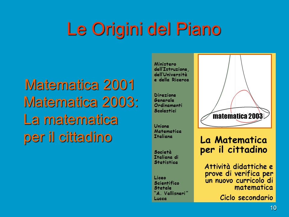 Le Origini del Piano Matematica 2001 Matematica 2003: La matematica per il cittadino. La Matematica.