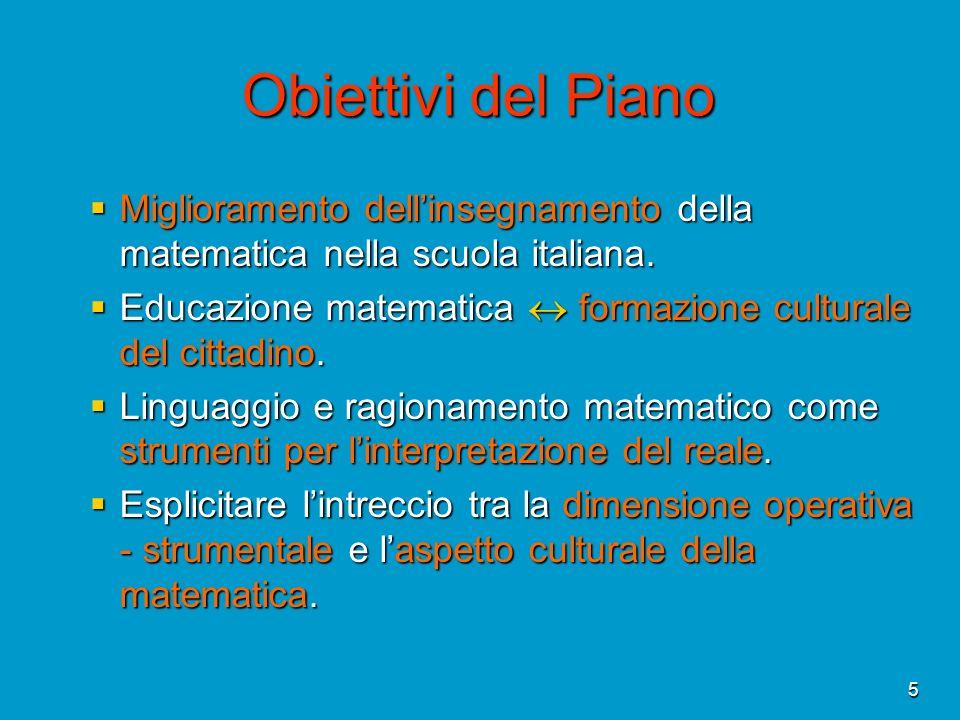 Obiettivi del Piano Miglioramento dell'insegnamento della matematica nella scuola italiana.
