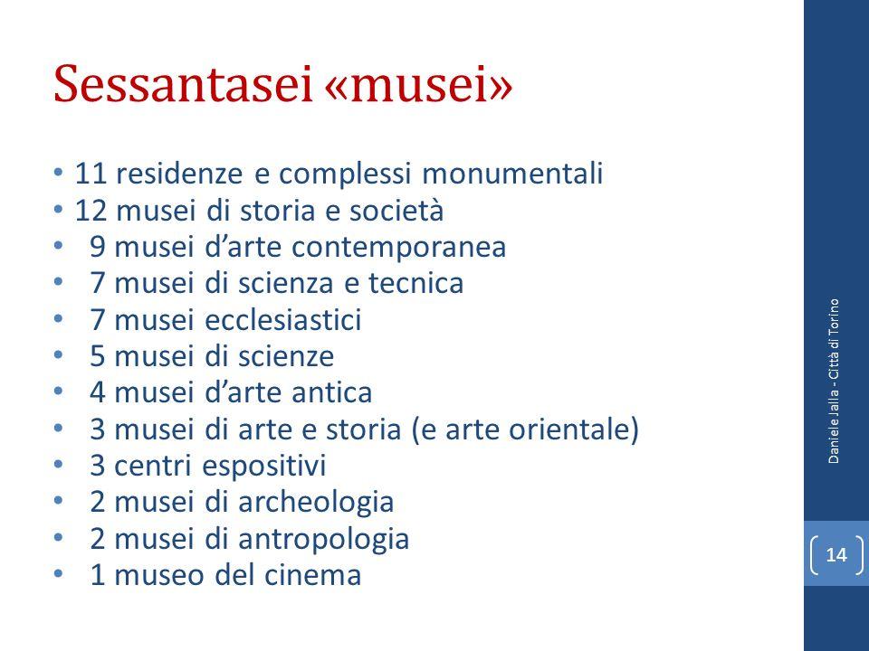 Sessantasei «musei» 11 residenze e complessi monumentali