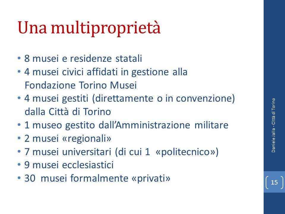 Una multiproprietà 8 musei e residenze statali