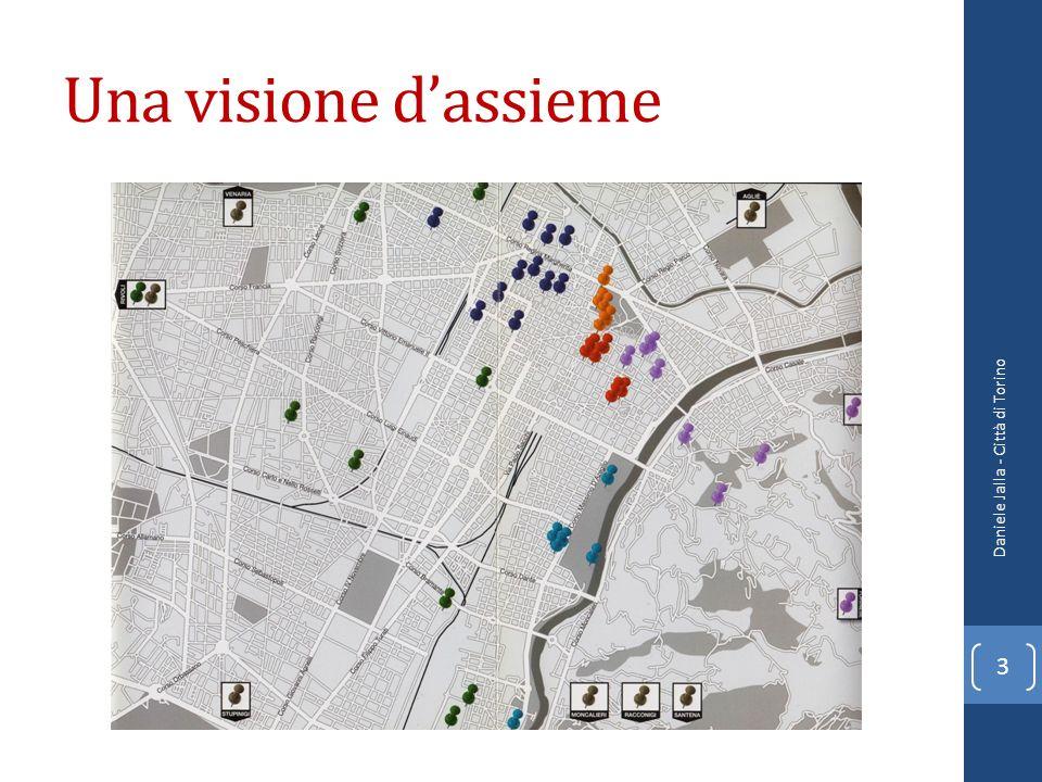 Una visione d'assieme Daniele Jalla - Città di Torino