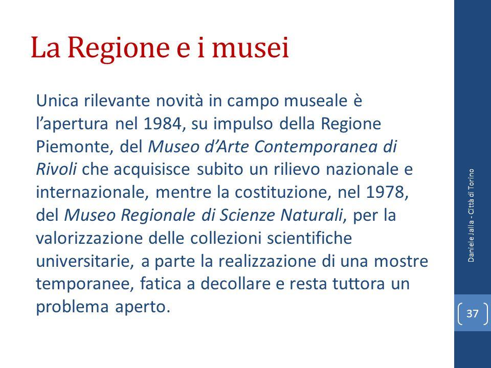 La Regione e i musei
