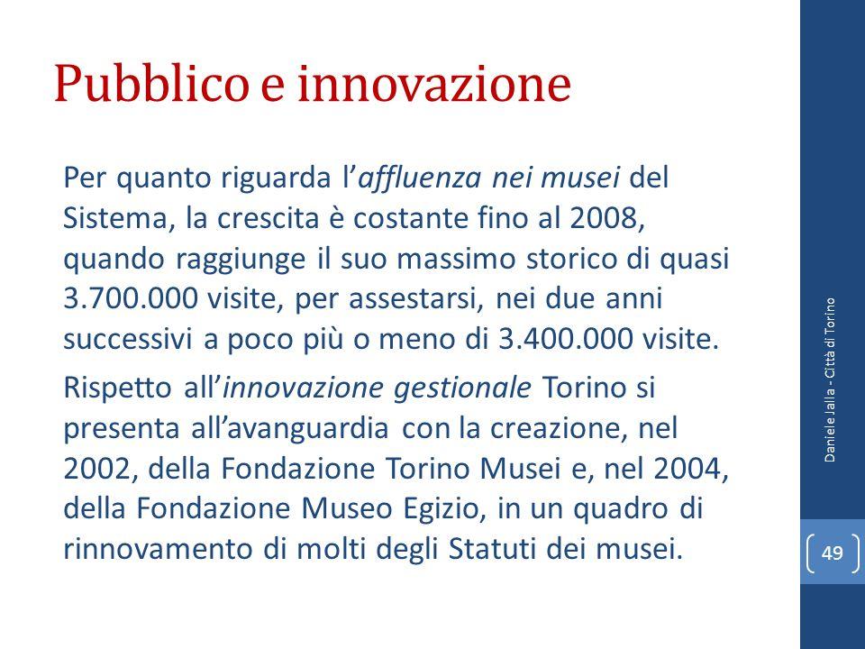 Pubblico e innovazione