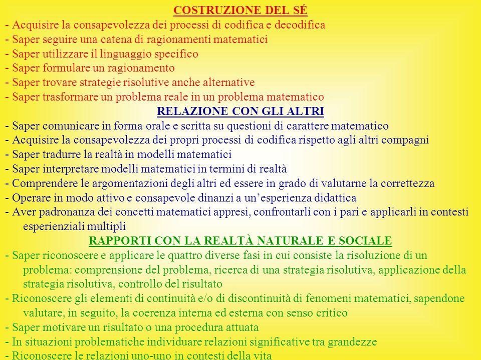 - Acquisire la consapevolezza dei processi di codifica e decodifica