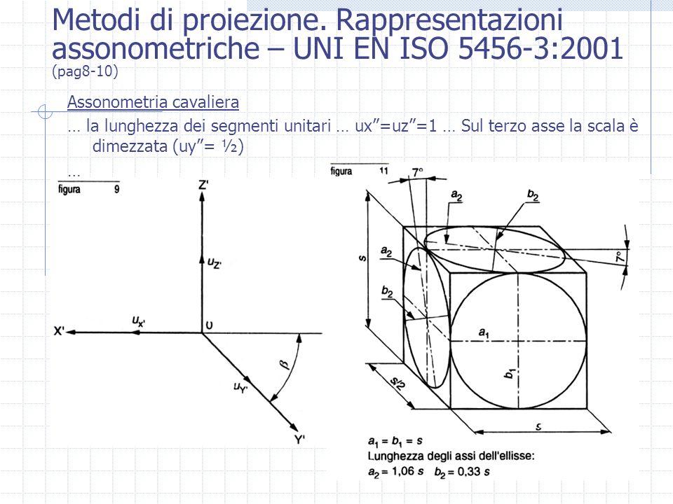 Metodi di proiezione. Rappresentazioni assonometriche – UNI EN ISO 5456-3:2001 (pag8-10)