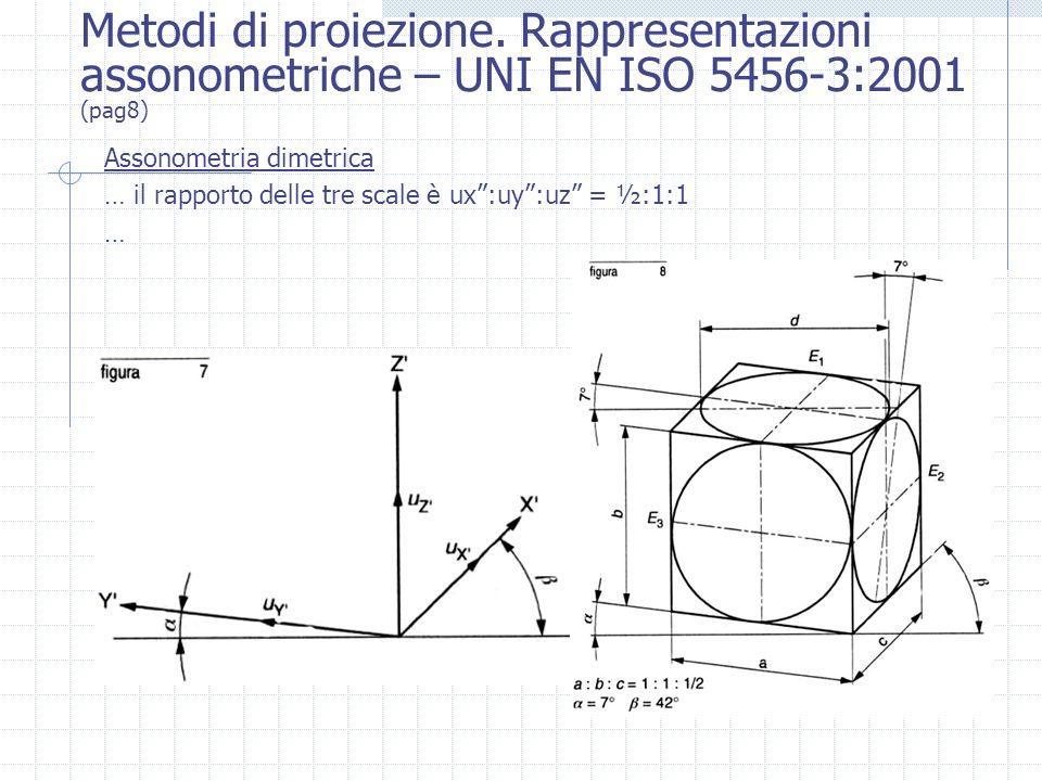 Metodi di proiezione. Rappresentazioni assonometriche – UNI EN ISO 5456-3:2001 (pag8)
