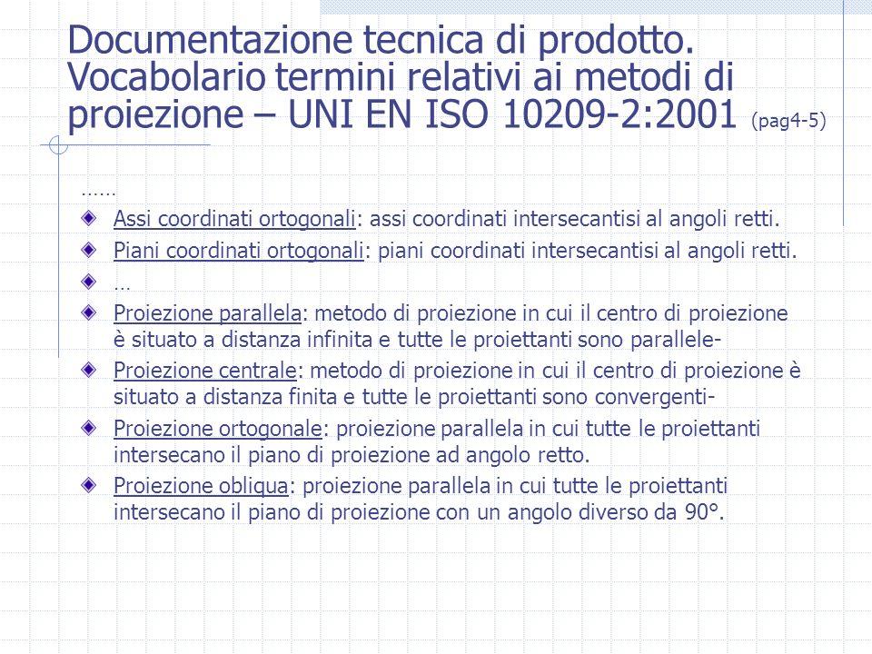 Documentazione tecnica di prodotto