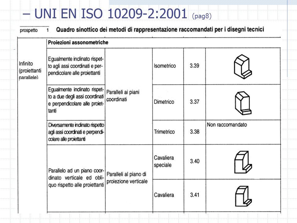 – UNI EN ISO 10209-2:2001 (pag8)