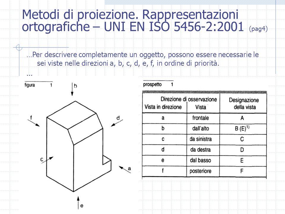 Metodi di proiezione. Rappresentazioni ortografiche – UNI EN ISO 5456-2:2001 (pag4)