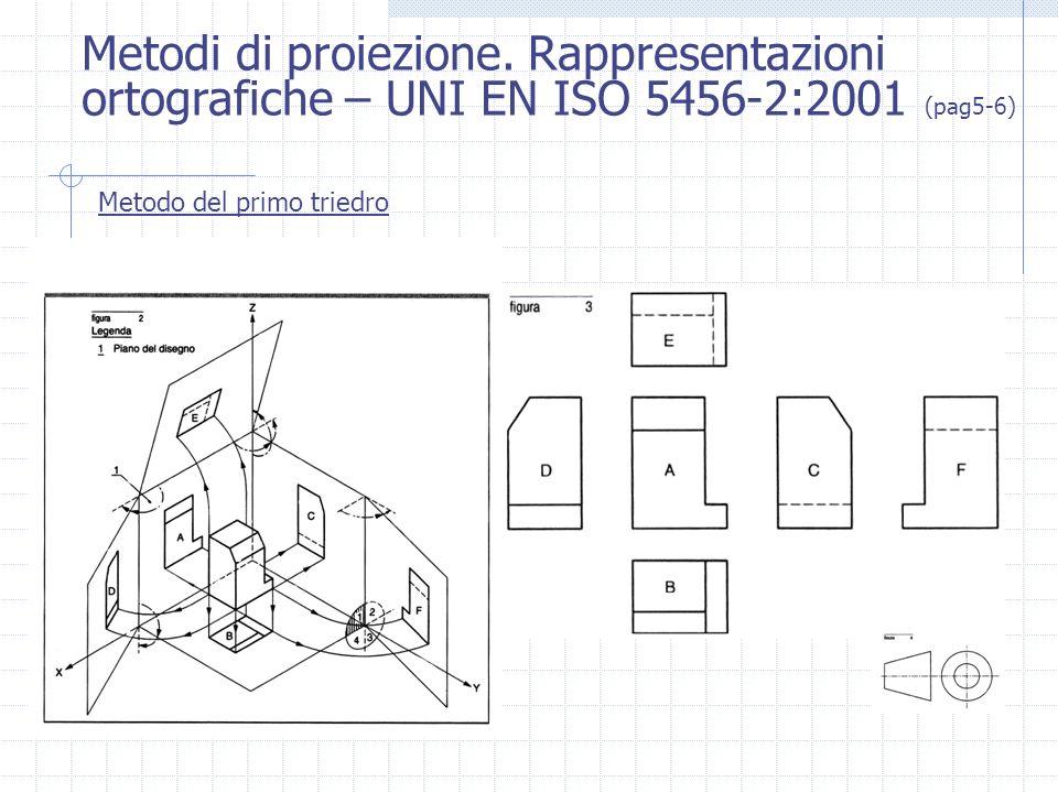 Metodi di proiezione. Rappresentazioni ortografiche – UNI EN ISO 5456-2:2001 (pag5-6)