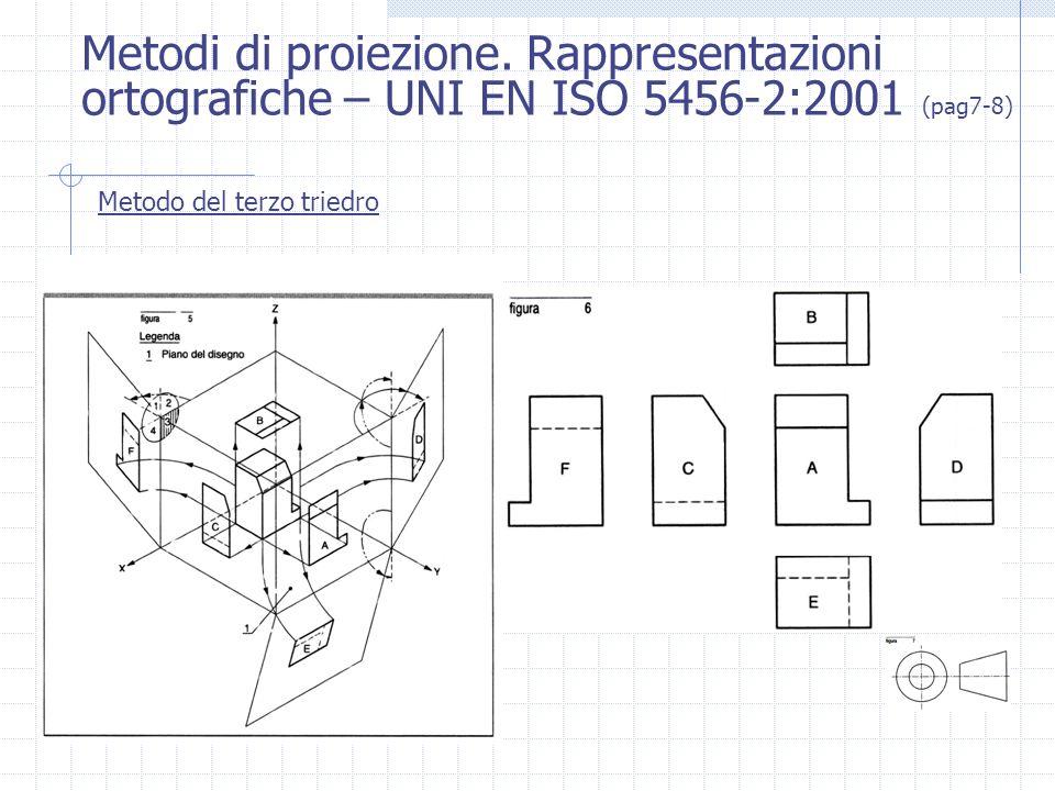 Metodi di proiezione. Rappresentazioni ortografiche – UNI EN ISO 5456-2:2001 (pag7-8)