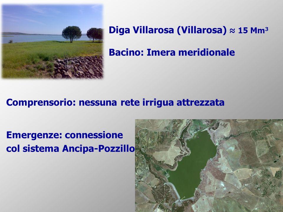 Diga Villarosa (Villarosa) ≈ 15 Mm3 Bacino: Imera meridionale