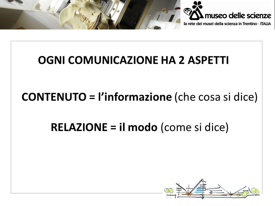 OGNI COMUNICAZIONE HA 2 ASPETTI