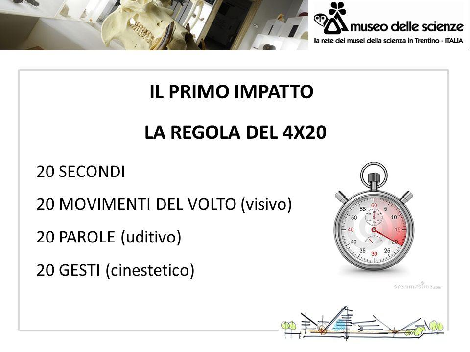 IL PRIMO IMPATTO LA REGOLA DEL 4X20
