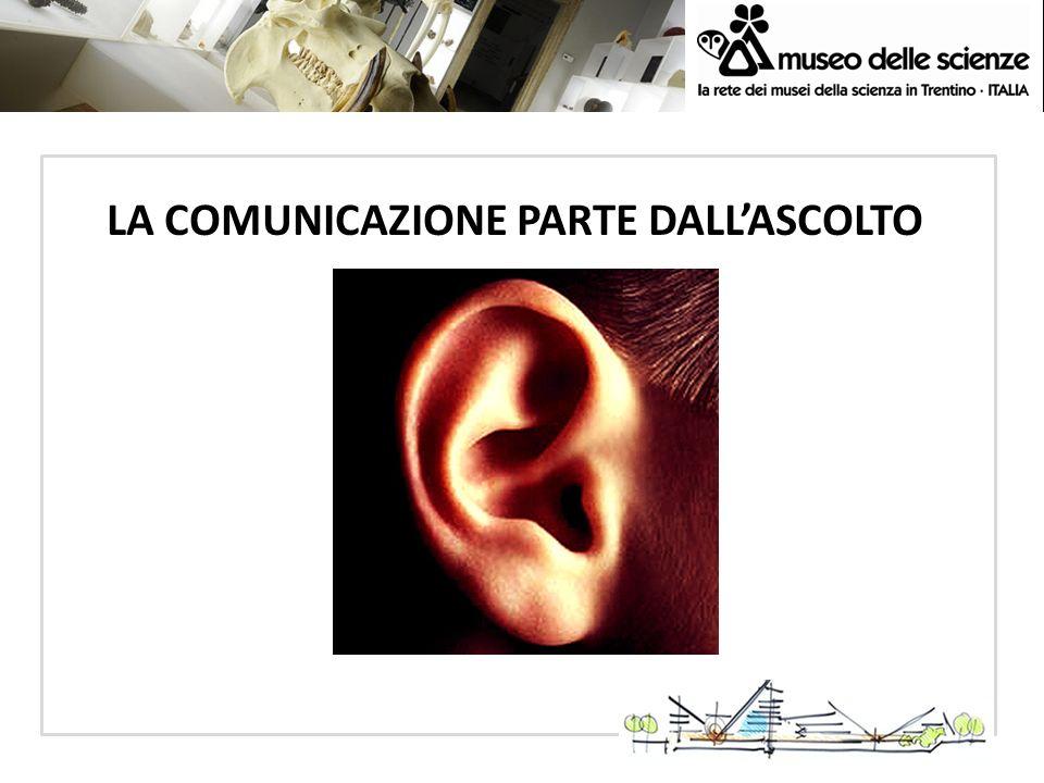 LA COMUNICAZIONE PARTE DALL'ASCOLTO