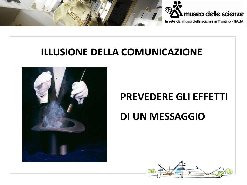 ILLUSIONE DELLA COMUNICAZIONE