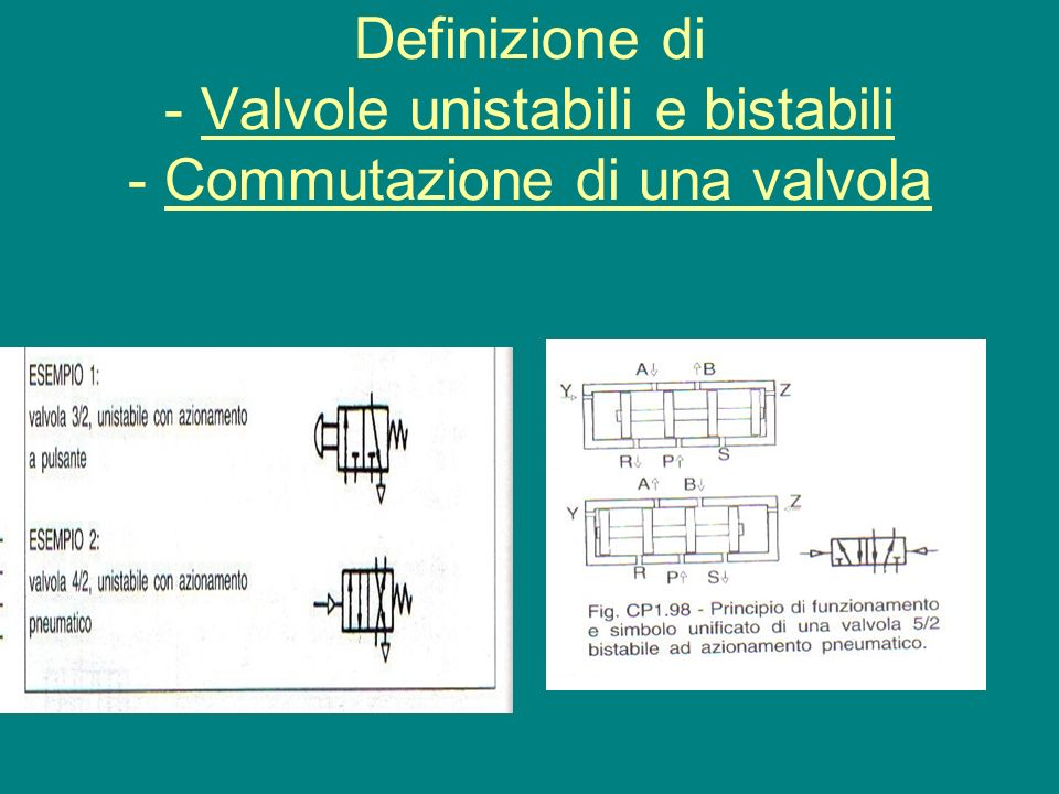 Definizione di - Valvole unistabili e bistabili - Commutazione di una valvola