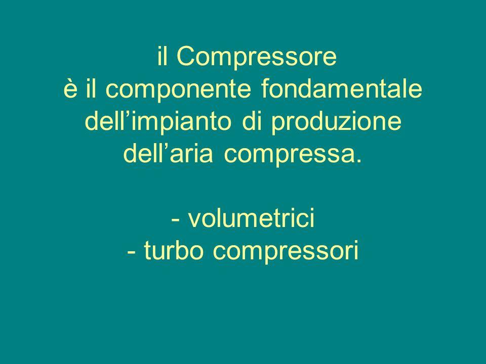 il Compressore è il componente fondamentale dell'impianto di produzione dell'aria compressa.