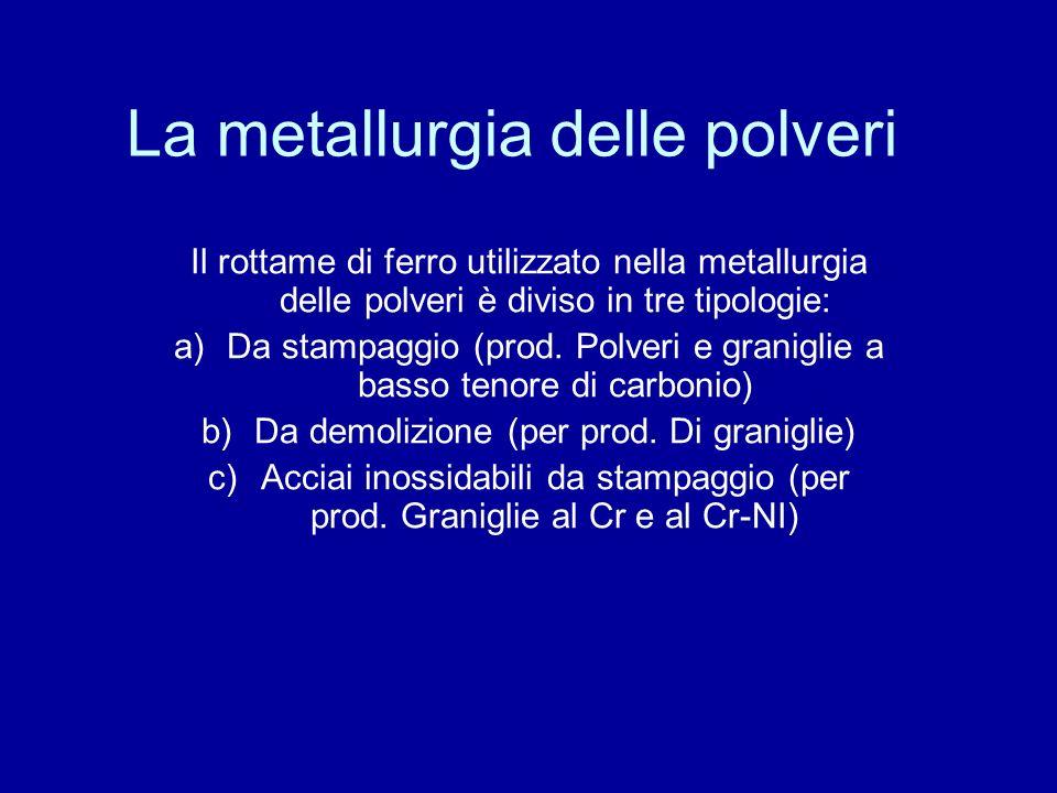 La metallurgia delle polveri