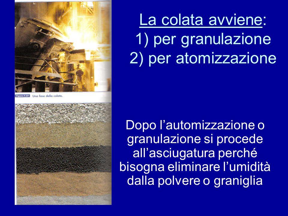 La colata avviene: 1) per granulazione 2) per atomizzazione