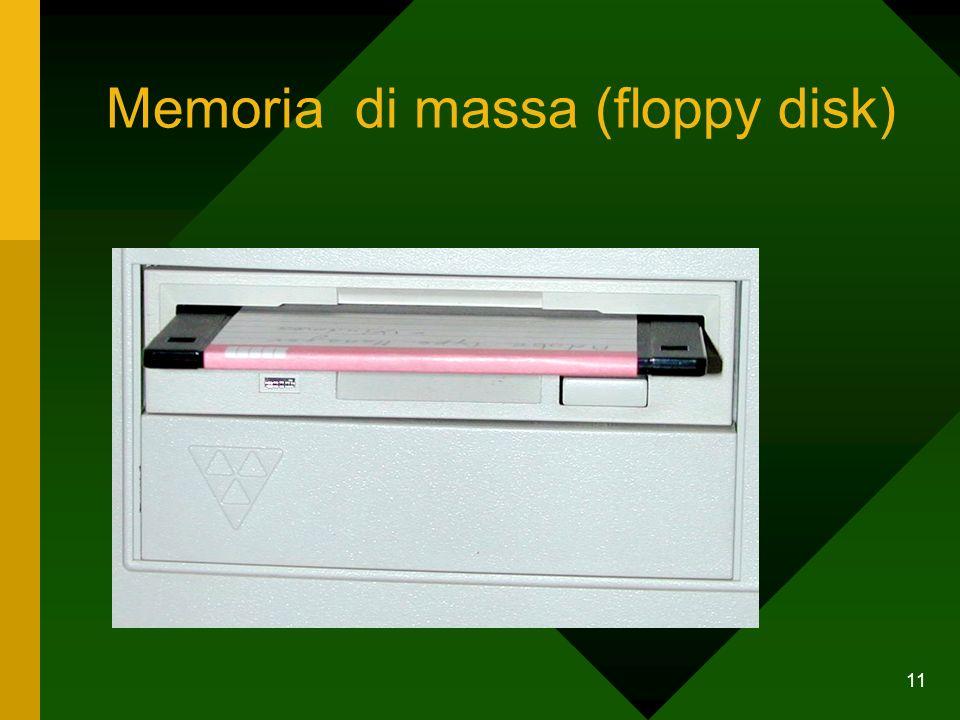 Memoria di massa (floppy disk)