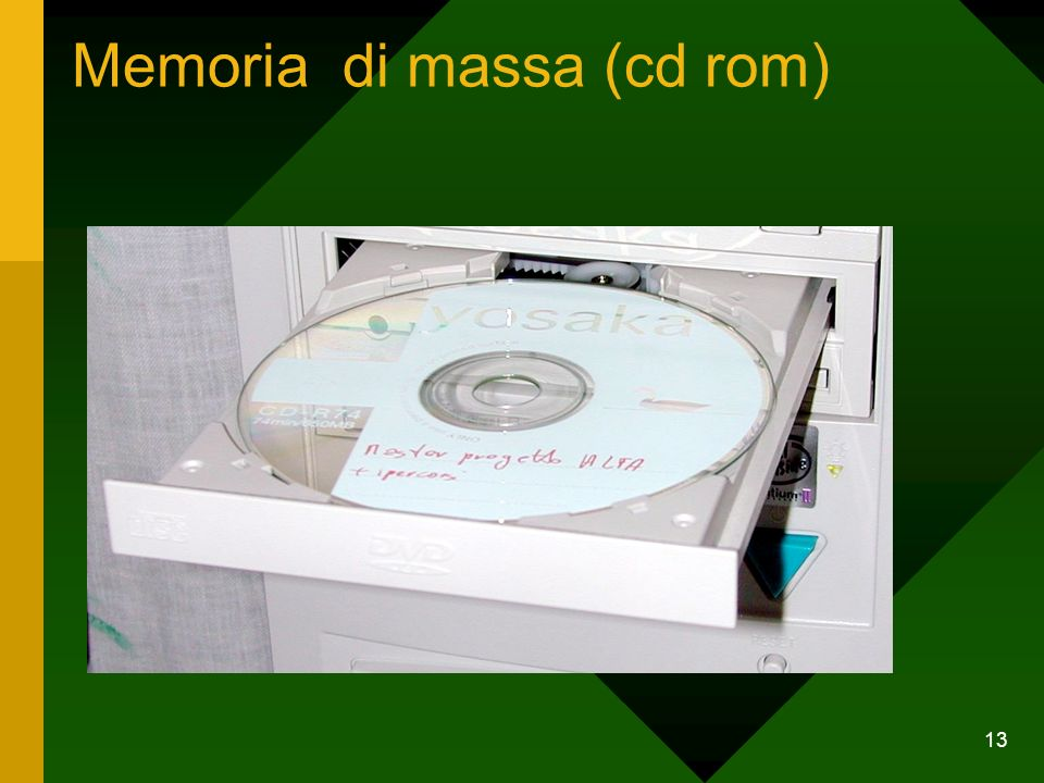 Memoria di massa (cd rom)