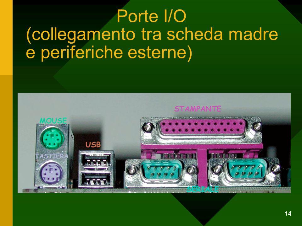 Porte I/O (collegamento tra scheda madre e periferiche esterne)