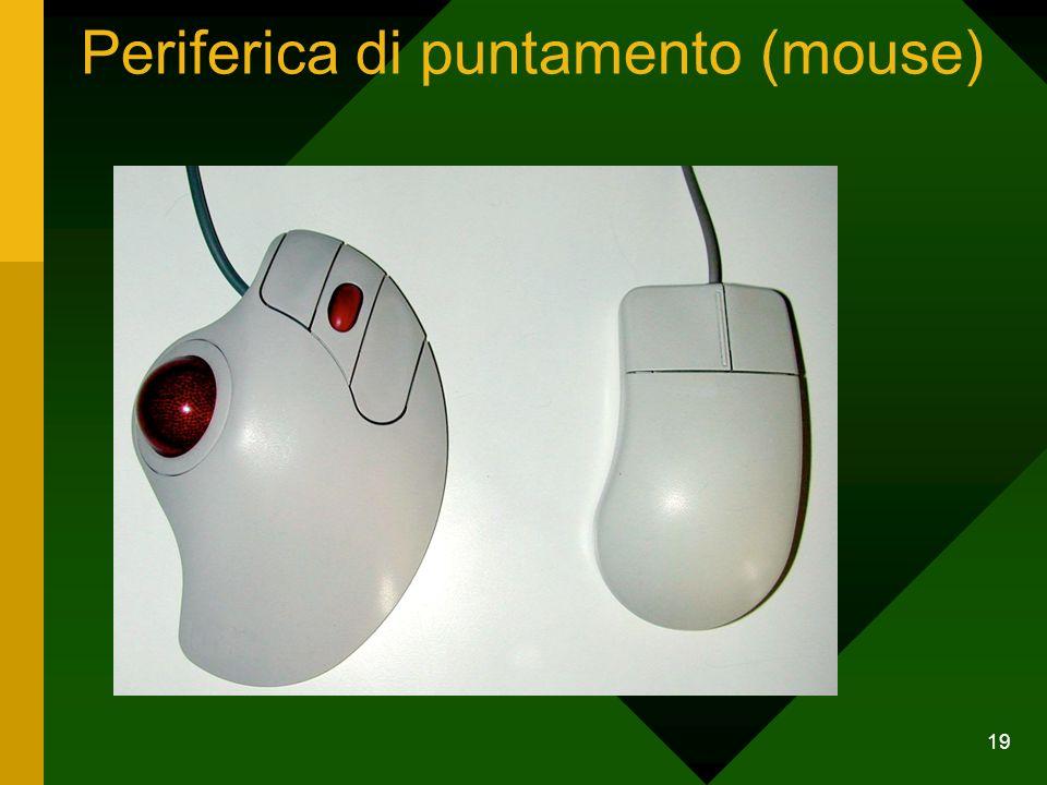 Periferica di puntamento (mouse)