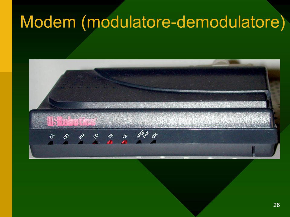 Modem (modulatore-demodulatore)