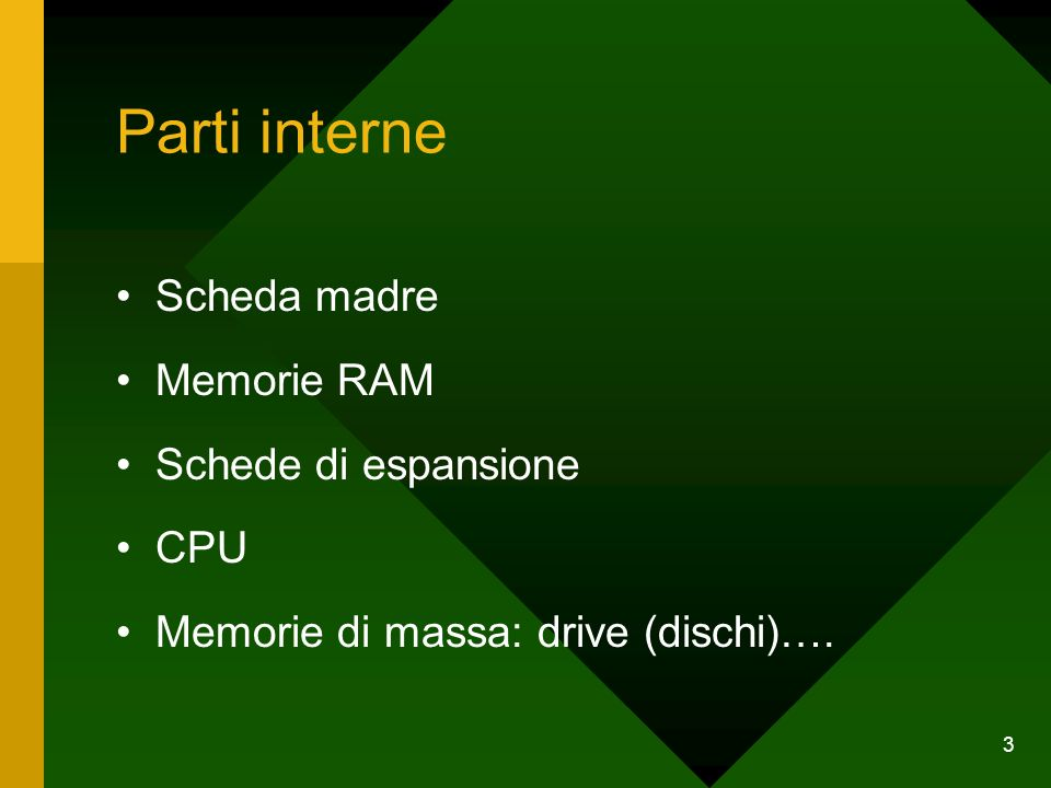 Parti interne Scheda madre Memorie RAM Schede di espansione CPU