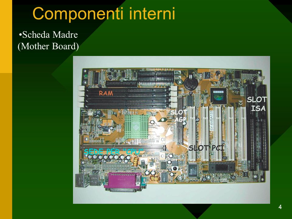 Componenti interni Scheda Madre (Mother Board)