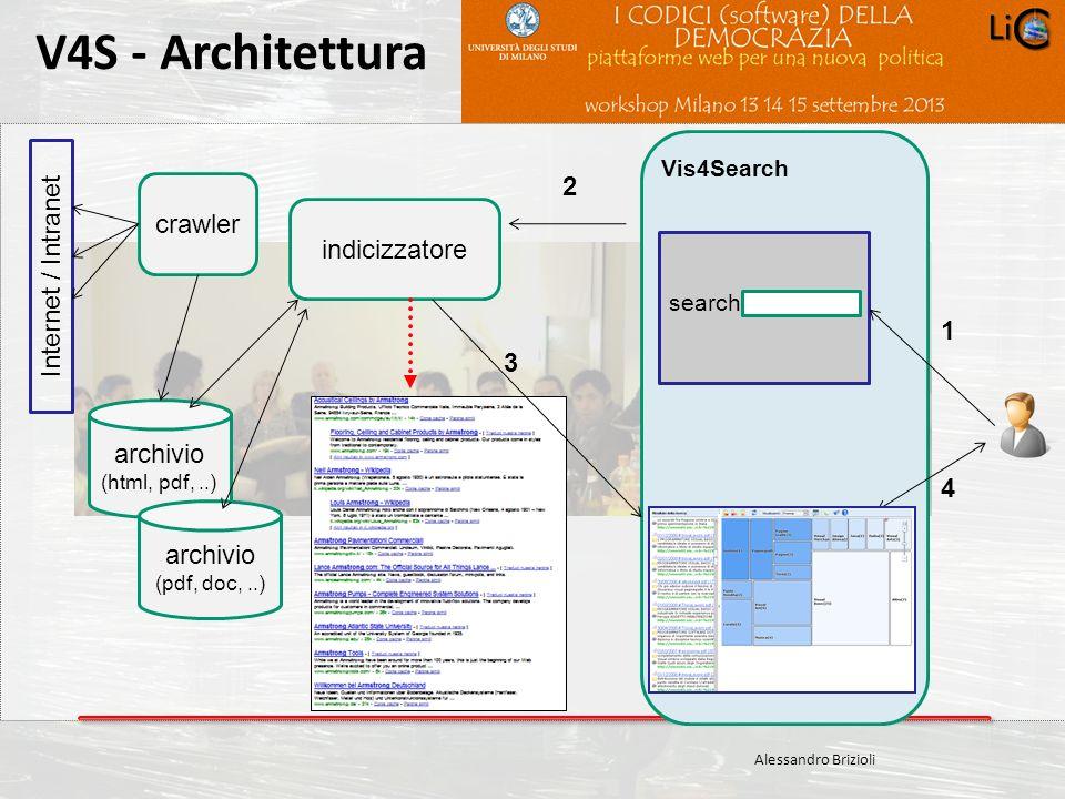 V4S - Architettura 2 crawler Internet / Intranet indicizzatore 1 3