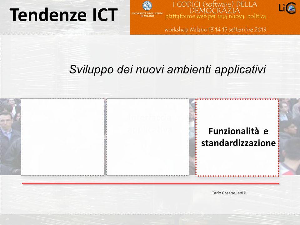 Interfaccia applicativa Funzionalità e standardizzazione