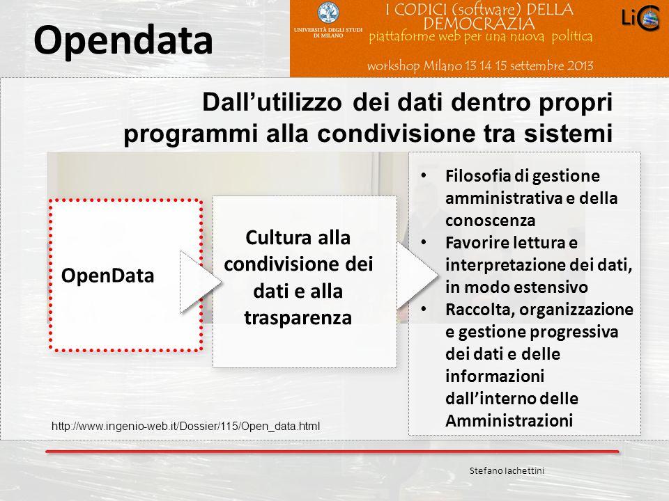 Cultura alla condivisione dei dati e alla trasparenza