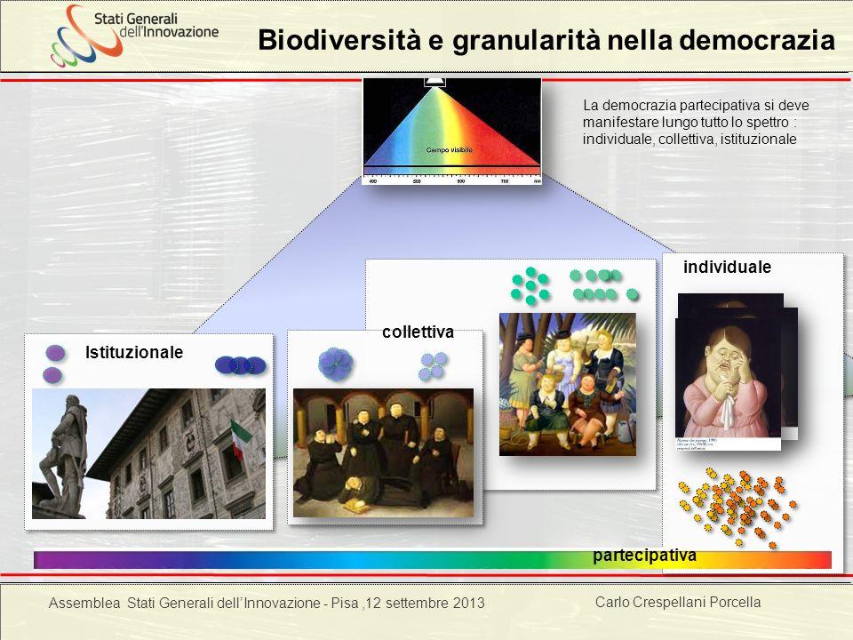 Biodiversità e granularità nella democrazia